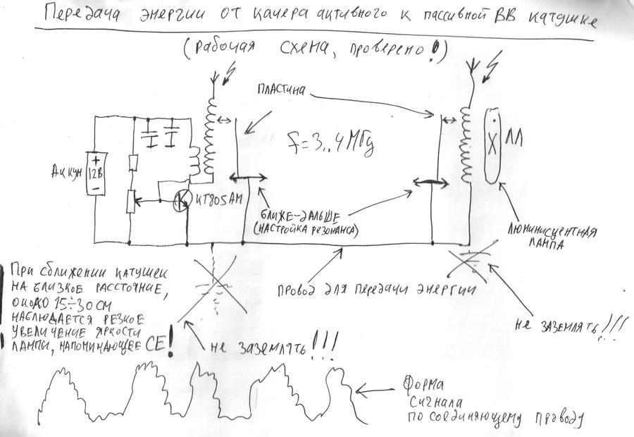 Однопроводная передача энергии